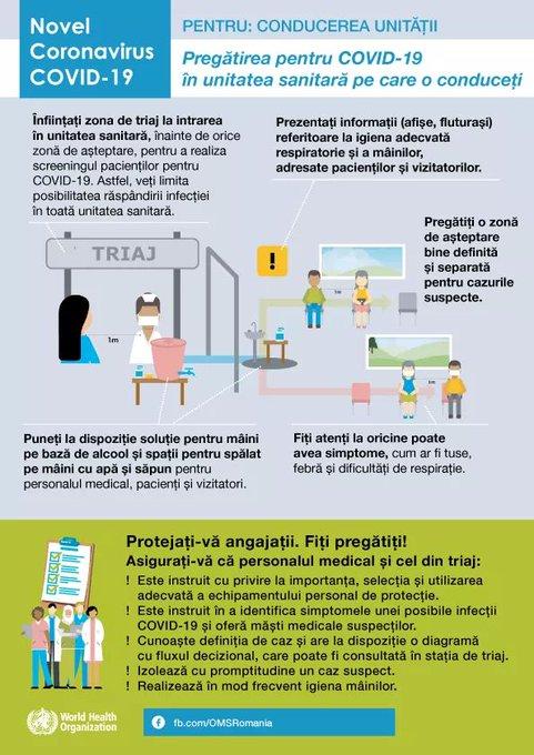 #COVID-19 protejarea personalului medical